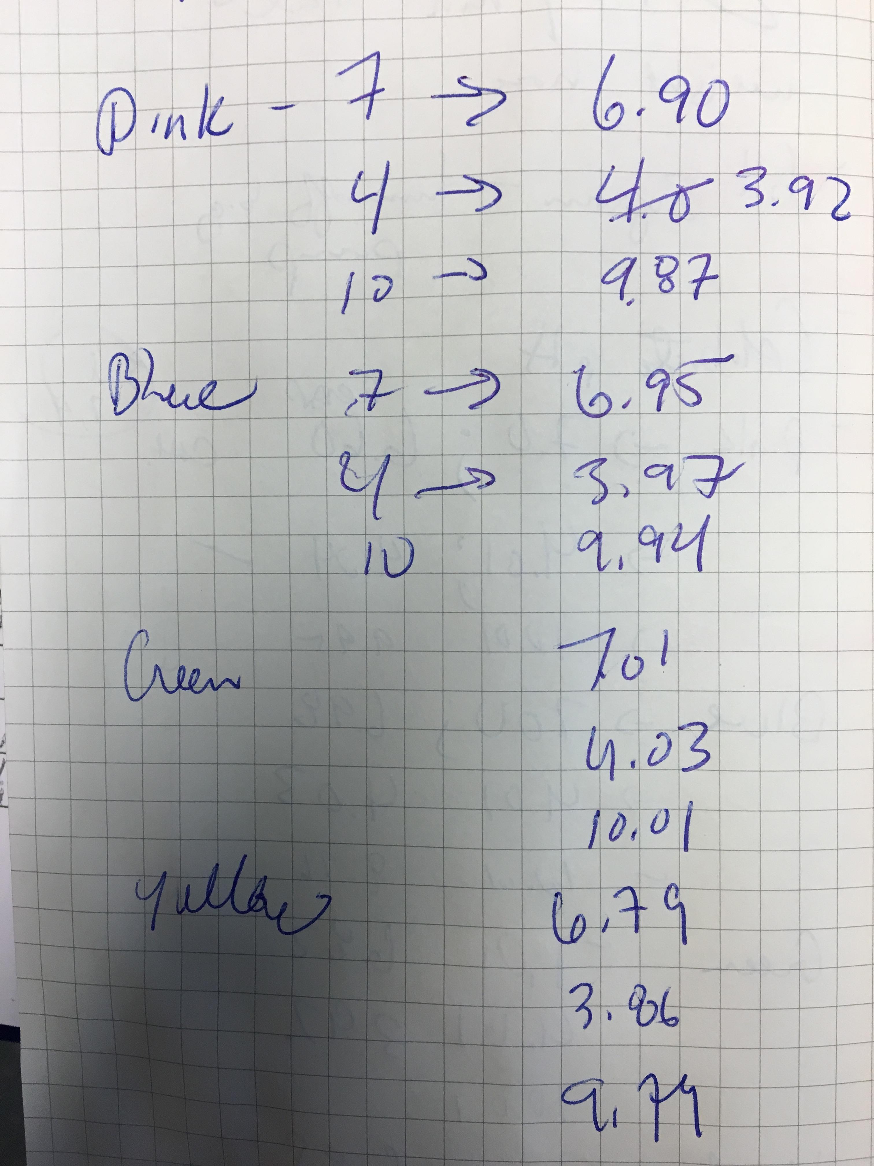 2016-01-29 09.51.48